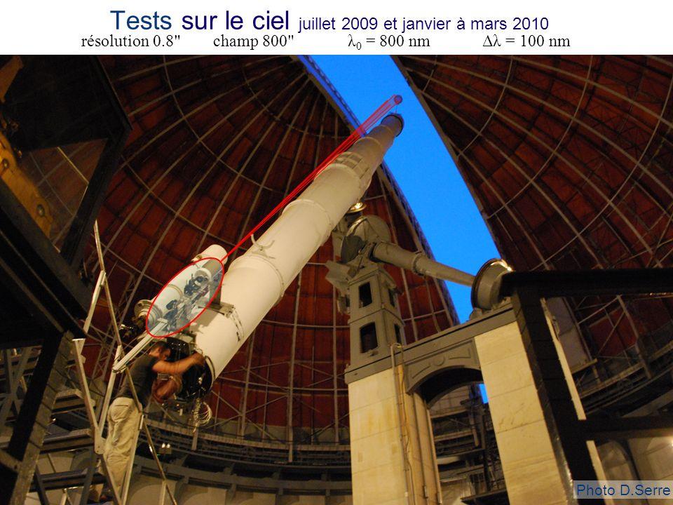 Imageur de Fresnel Journées GAHEC12 janvier 2011 20 Avec 4m d ouverture dans l UV à 121 nm, on va avoir une résolution angulaire de 7 mas, soit nettement meilleure que celle du HST et des autres télescopes UV.