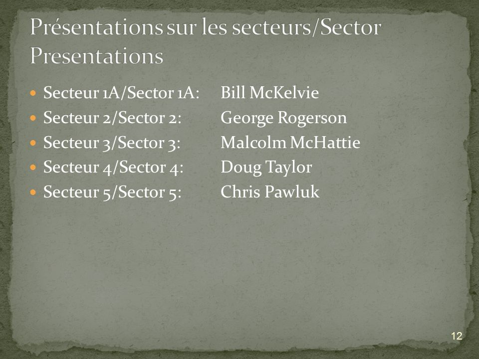 Secteur 1A/Sector 1A:Bill McKelvie Secteur 2/Sector 2:George Rogerson Secteur 3/Sector 3: Malcolm McHattie Secteur 4/Sector 4: Doug Taylor Secteur 5/Sector 5:Chris Pawluk 12