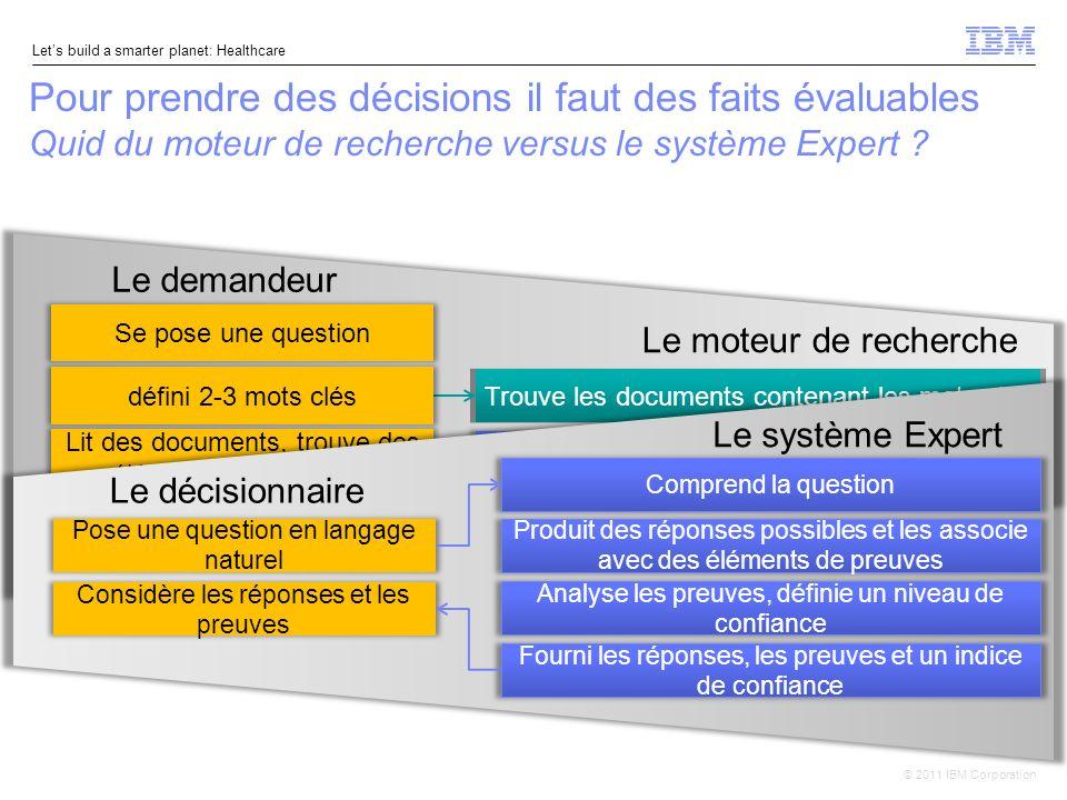 © 2011 IBM Corporation Lets build a smarter planet: Healthcare Pour prendre des décisions il faut des faits évaluables Quid du moteur de recherche versus le système Expert .
