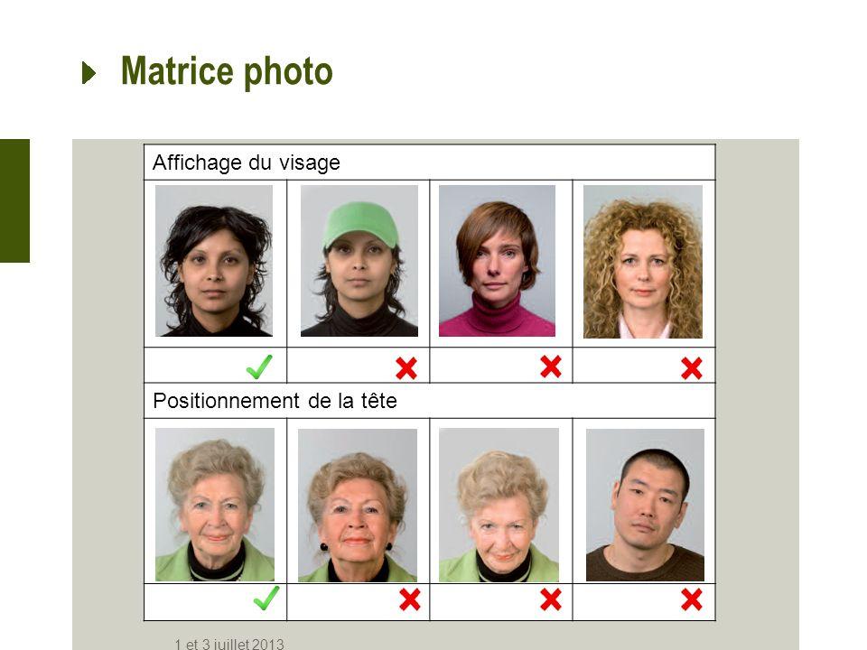 Affichage du visage Positionnement de la tête Matrice photo 1 et 3 juillet 2013