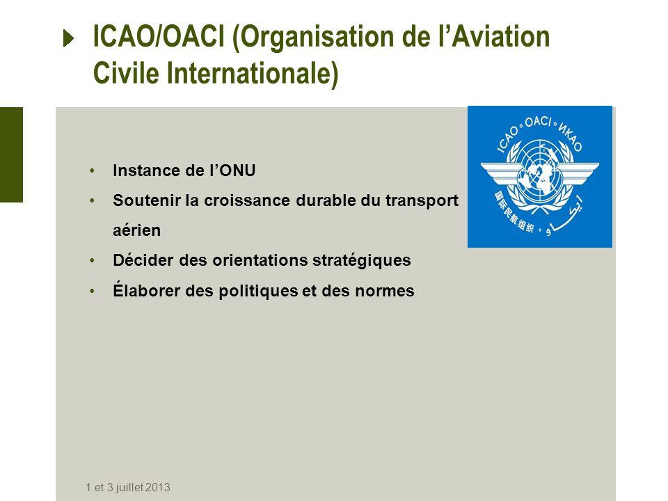 ICAO/OACI (Organisation de lAviation Civile Internationale) Instance de lONU Soutenir la croissance durable du transport aérien Décider des orientatio