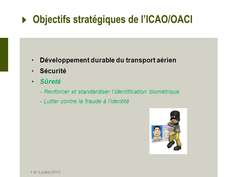 Objectifs stratégiques de lICAO/OACI Développement durable du transport aérien Sécurité Sûreté -Renforcer et standardiser lidentification biométrique