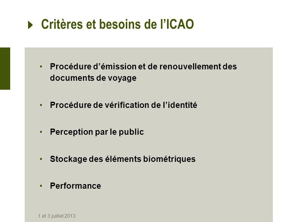Critères et besoins de lICAO Procédure démission et de renouvellement des documents de voyage Procédure de vérification de lidentité Perception par le
