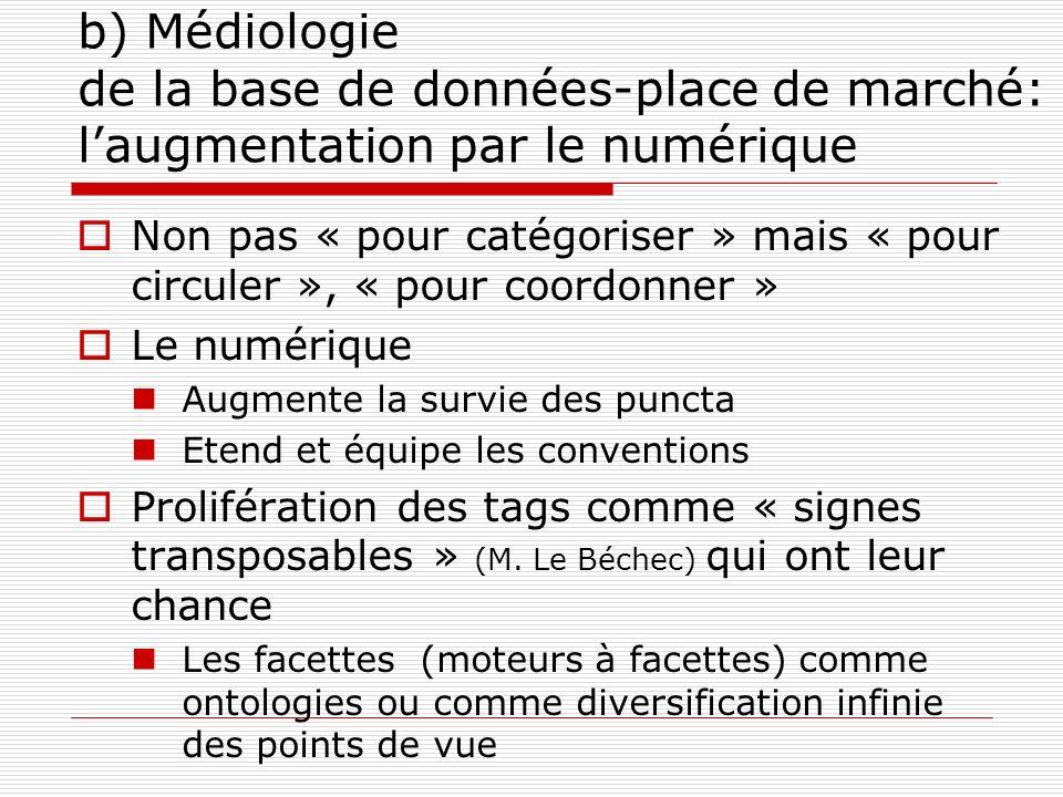 b) Médiologie de la base de données-place de marché: laugmentation par le numérique Non pas « pour catégoriser » mais « pour circuler », « pour coordonner » Le numérique Augmente la survie des puncta Etend et équipe les conventions Prolifération des tags comme « signes transposables » (M.