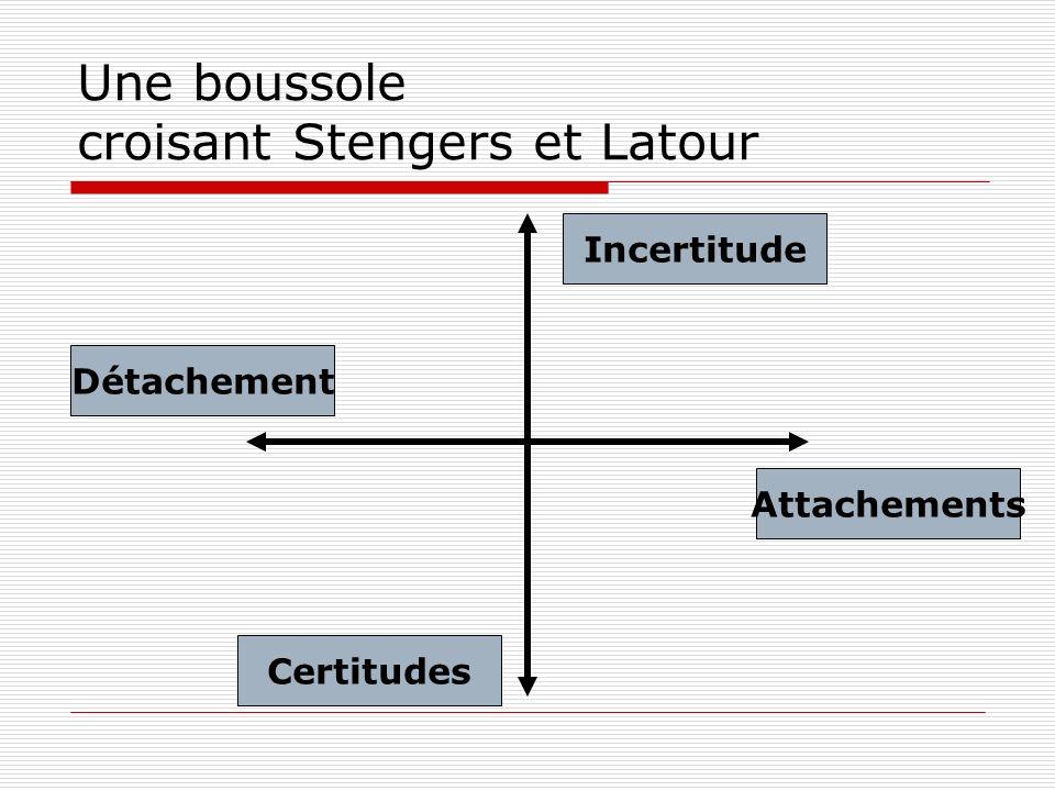 Incertitude Certitudes AttachementsDétachement Le relativisme La tradition Le modernisme Boussole historique et politique