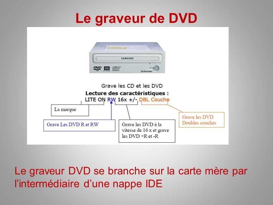 Le graveur de DVD Le graveur DVD se branche sur la carte mère par lintermédiaire dune nappe IDE