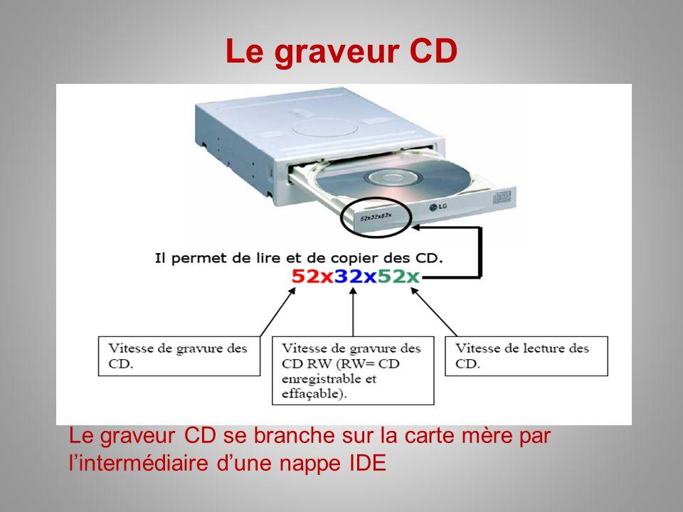 Le graveur CD Le graveur CD se branche sur la carte mère par lintermédiaire dune nappe IDE