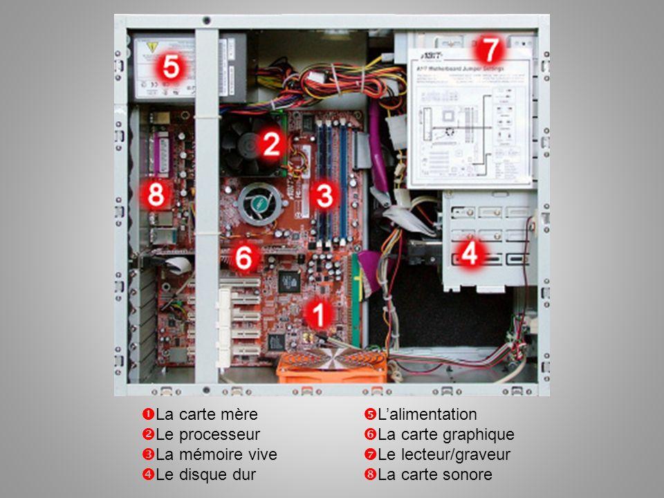 La carte mère Lalimentation Le processeur La carte graphique La mémoire vive Le lecteur/graveur Le disque dur La carte sonore