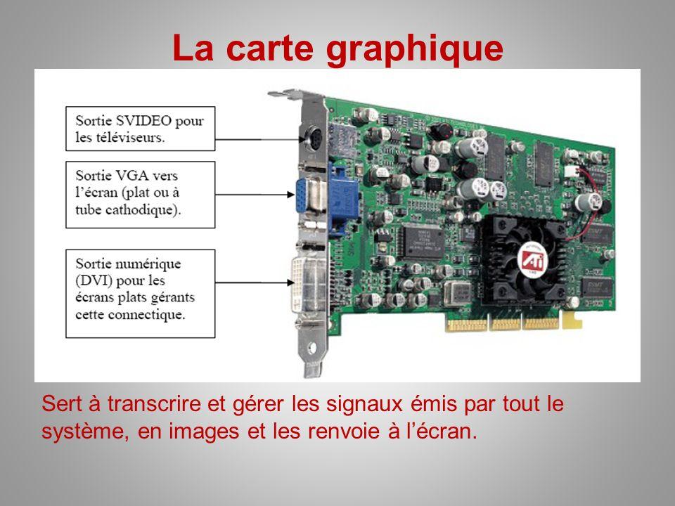 La carte graphique Sert à transcrire et gérer les signaux émis par tout le système, en images et les renvoie à lécran.
