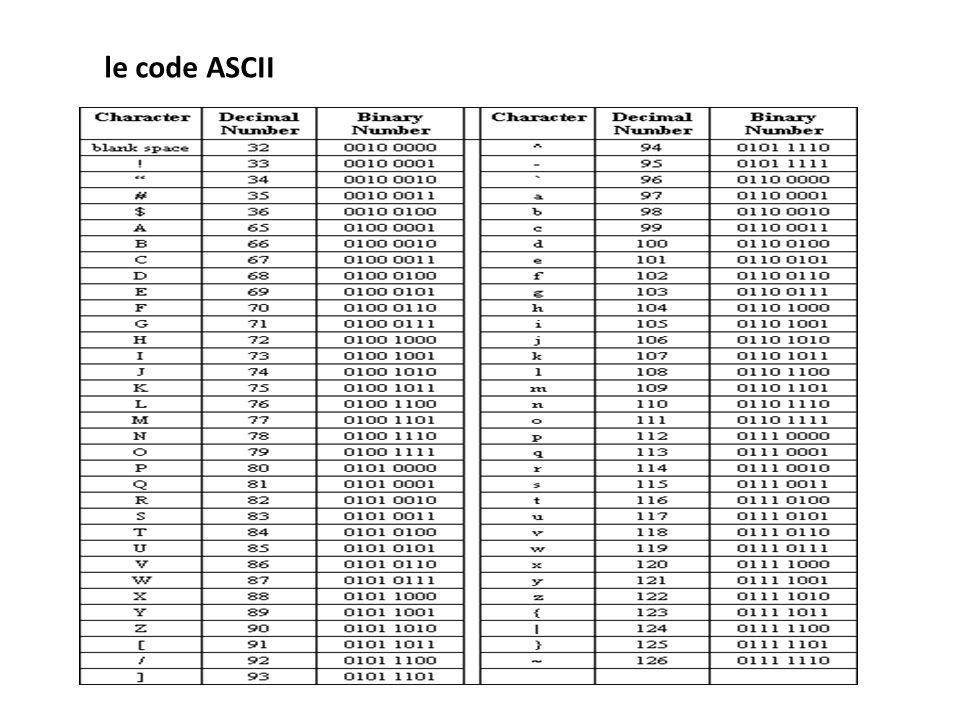 le code ASCII