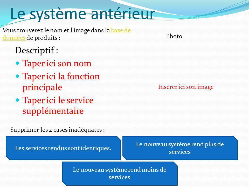 Le système antérieur Descriptif : Taper ici son nom Taper ici la fonction principale Taper ici le service supplémentaire Photo Les services rendus son
