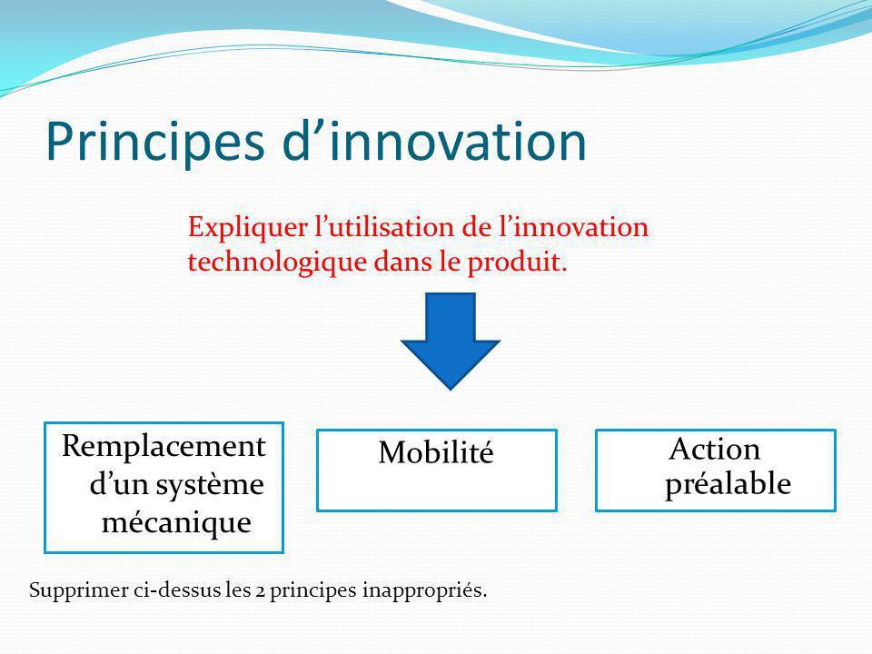 Principes dinnovation Remplacement dun système mécanique Expliquer lutilisation de linnovation technologique dans le produit. Supprimer ci-dessus les