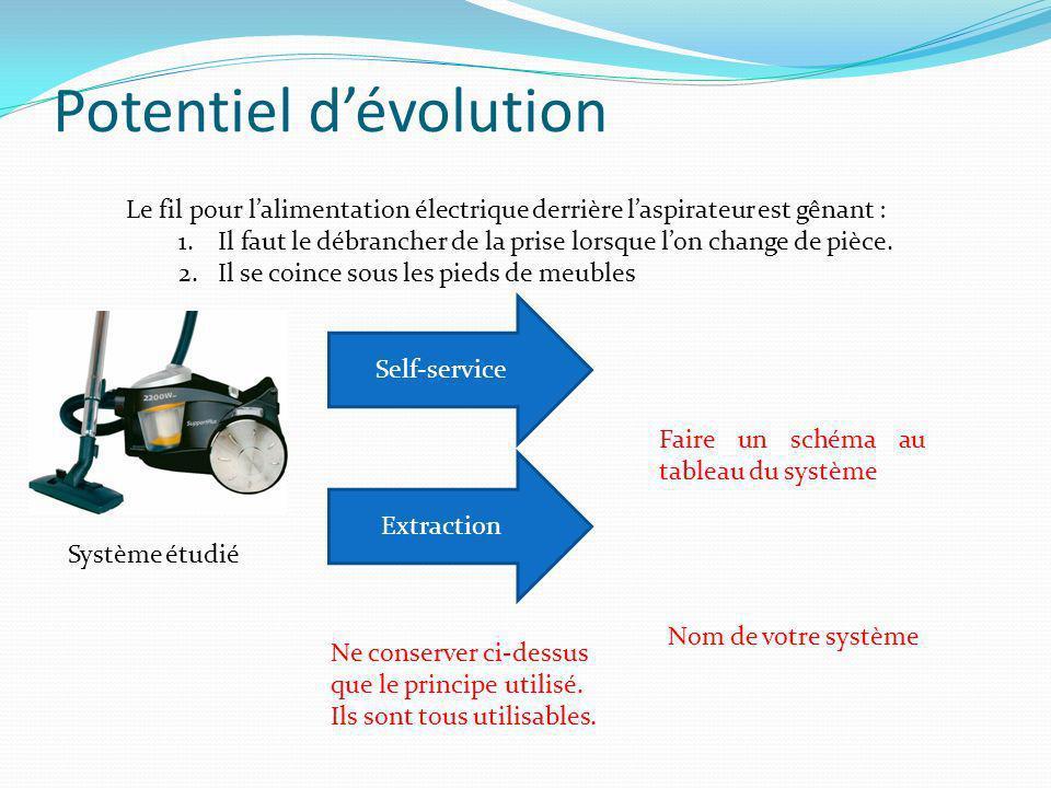 Potentiel dévolution Système étudié Self-service Nom de votre système Le fil pour lalimentation électrique derrière laspirateur est gênant : 1.Il faut