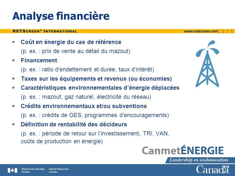 Analyse financière Coût en énergie du cas de référence (p.