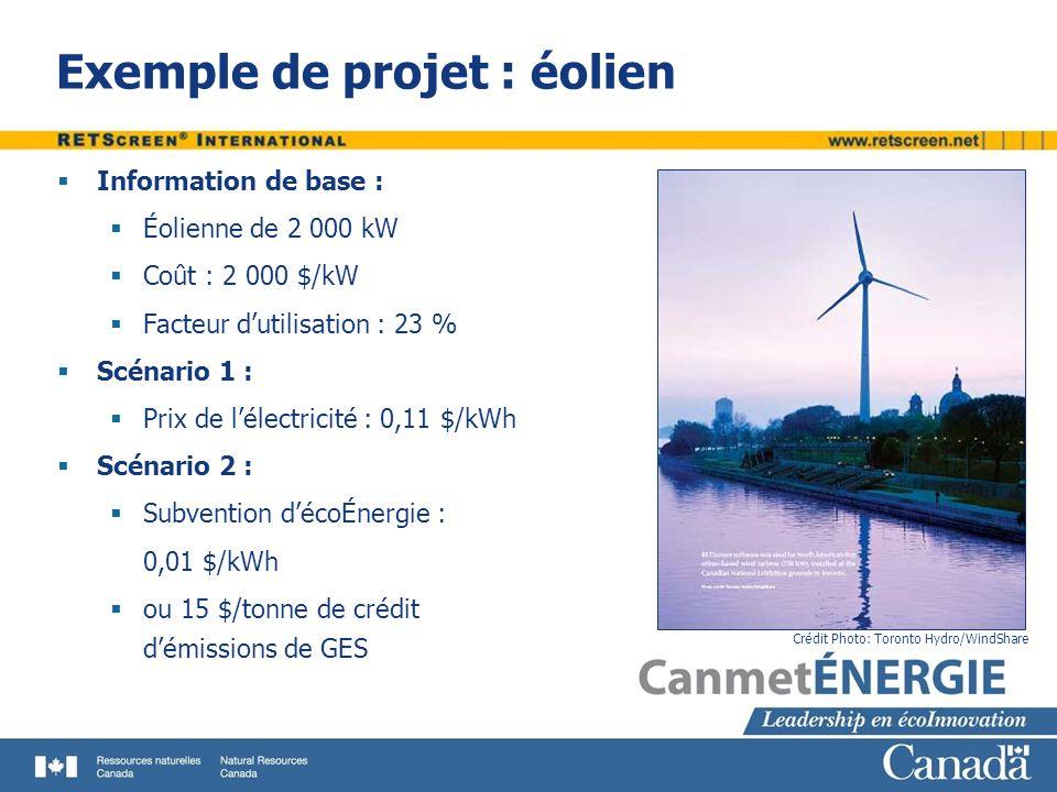 Exemple de projet : éolien Information de base : Éolienne de 2 000 kW Coût : 2 000 $/kW Facteur dutilisation : 23 % Scénario 1 : Prix de lélectricité : 0,11 $/kWh Scénario 2 : Subvention décoÉnergie : 0,01 $/kWh ou 15 $/tonne de crédit démissions de GES Crédit Photo: Toronto Hydro/WindShare