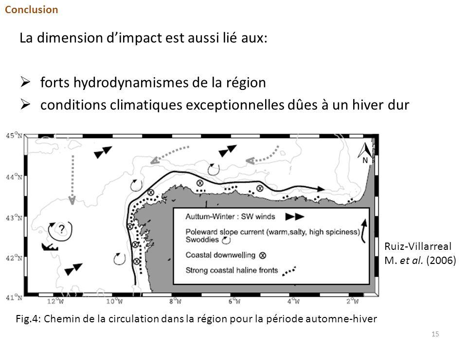 La dimension dimpact est aussi lié aux: forts hydrodynamismes de la région conditions climatiques exceptionnelles dûes à un hiver dur 15 Ruiz-Villarre