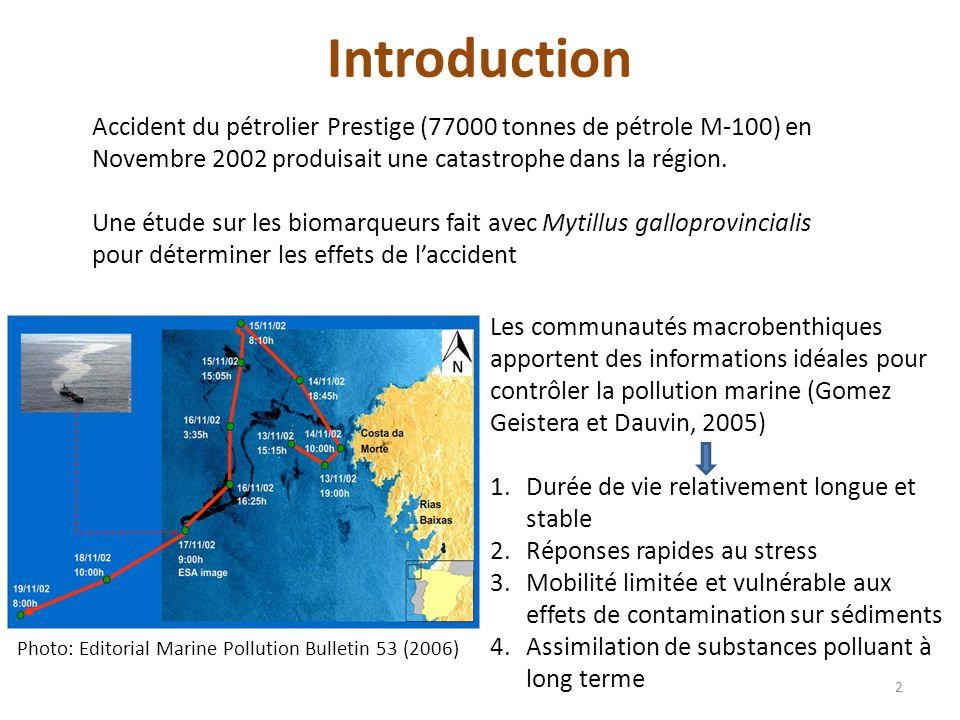 Introduction 2 Photo: Editorial Marine Pollution Bulletin 53 (2006) Les communautés macrobenthiques apportent des informations idéales pour contrôler