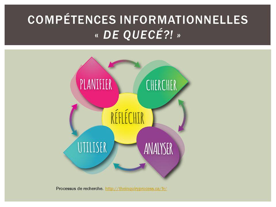 COMPÉTENCES INFORMATIONNELLES « DE QUECÉ?.» Processus de recherche.