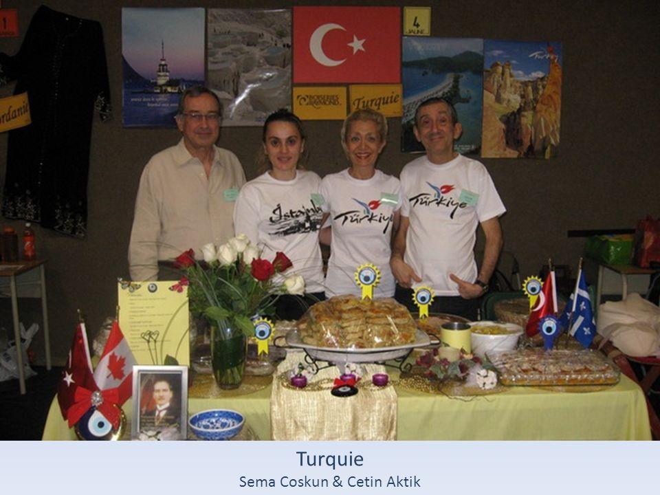 Turquie Sema Coskun & Cetin Aktik