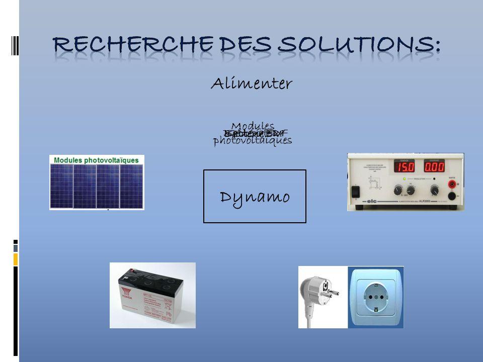 Alimenter Dynamo Modules photovoltaïques Batterie 5V GénérateurSecteur EDF