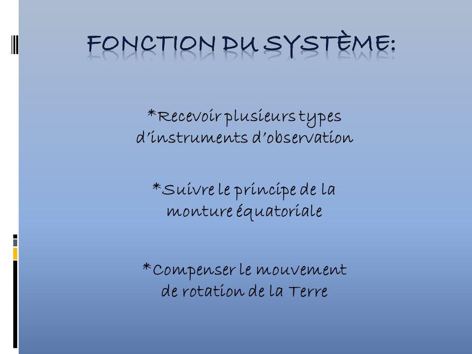 *Recevoir plusieurs types dinstruments dobservation *Suivre le principe de la monture équatoriale *Compenser le mouvement de rotation de la Terre