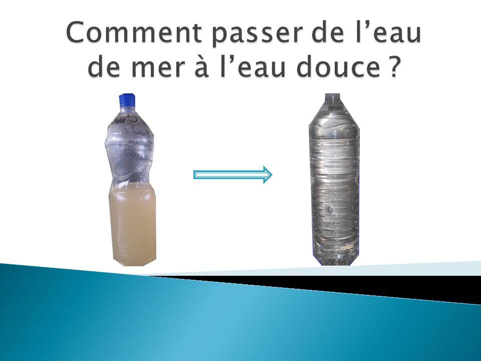Schéma de la re-minéralisation Le Calcium (Ca 2 +) Le filtrat Schéma de la re-minéralisation Le bécher