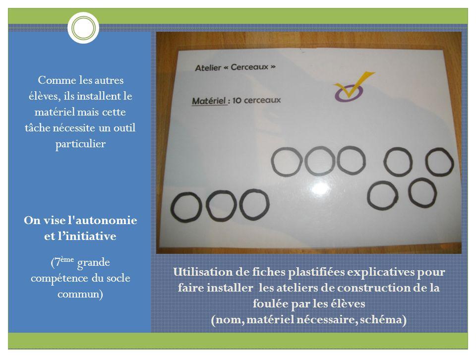 Utilisation de fiches plastifiées explicatives pour faire installer les ateliers de construction de la foulée par les élèves (nom, matériel nécessaire