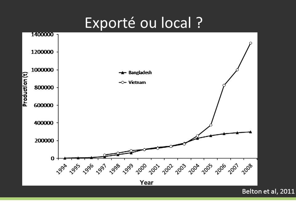 Exporté ou local ? Belton et al, 2011