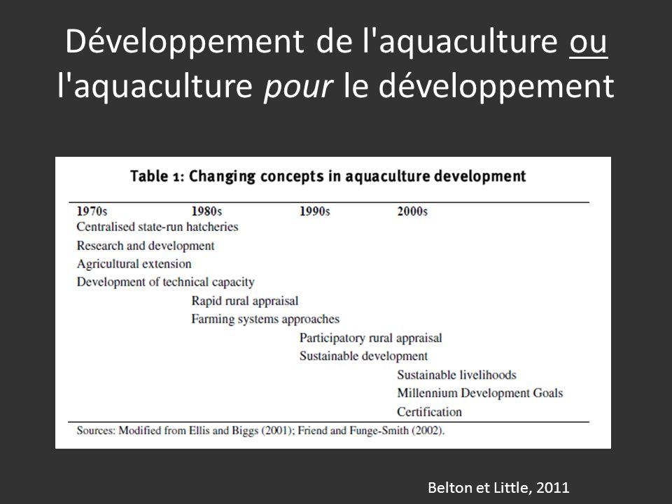 Développement de l aquaculture ou l aquaculture pour le développement Belton et Little, 2011