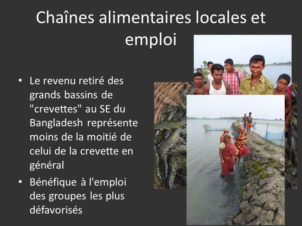 Chaînes alimentaires locales et emploi Le revenu retiré des grands bassins de