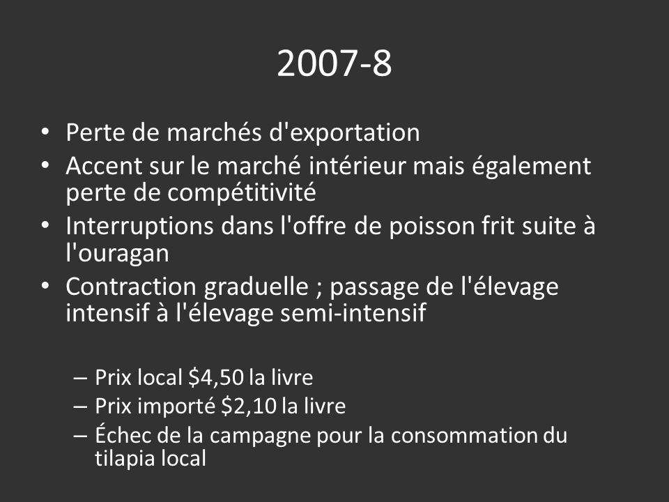 2007-8 Perte de marchés d'exportation Accent sur le marché intérieur mais également perte de compétitivité Interruptions dans l'offre de poisson frit