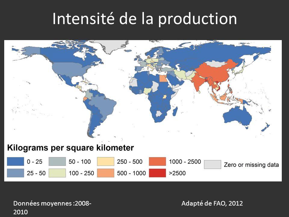Intensité de la production Adapté de FAO, 2012Données moyennes :2008- 2010
