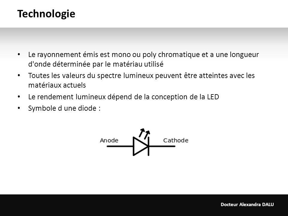 Docteur Alexandra DALU Technologie Le rayonnement émis est mono ou poly chromatique et a une longueur d'onde déterminée par le matériau utilisé Toutes