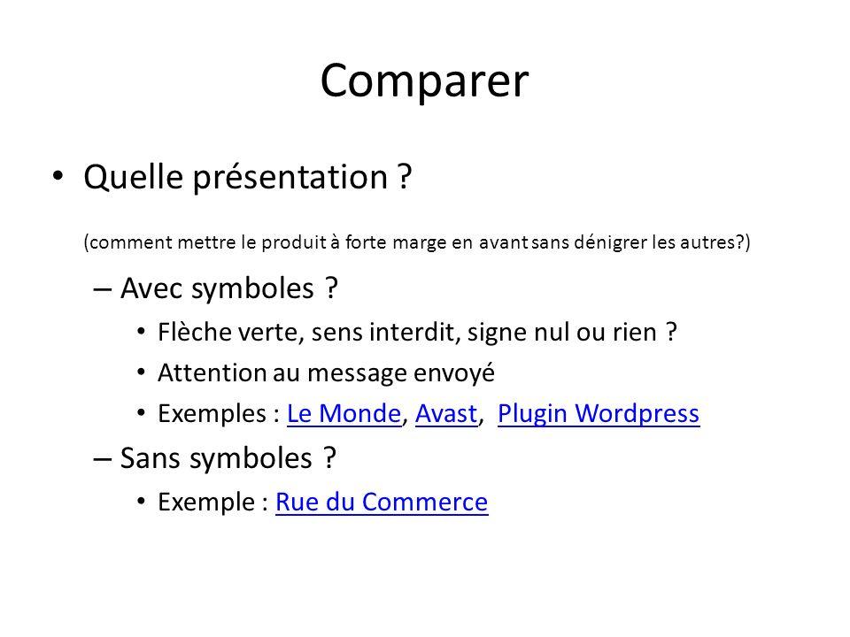 Comparer Quelle présentation ? (comment mettre le produit à forte marge en avant sans dénigrer les autres?) – Avec symboles ? Flèche verte, sens inter