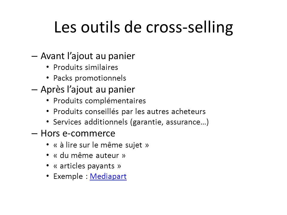 Les outils de cross-selling – Avant lajout au panier Produits similaires Packs promotionnels – Après lajout au panier Produits complémentaires Produit