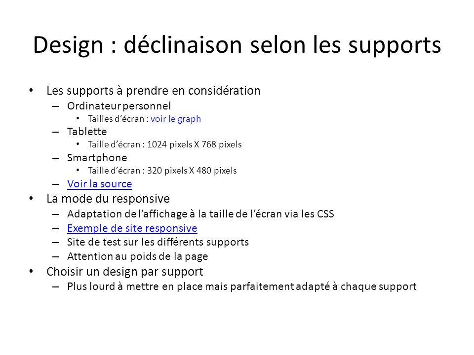 Design : déclinaison selon les supports Les supports à prendre en considération – Ordinateur personnel Tailles décran : voir le graphvoir le graph – T