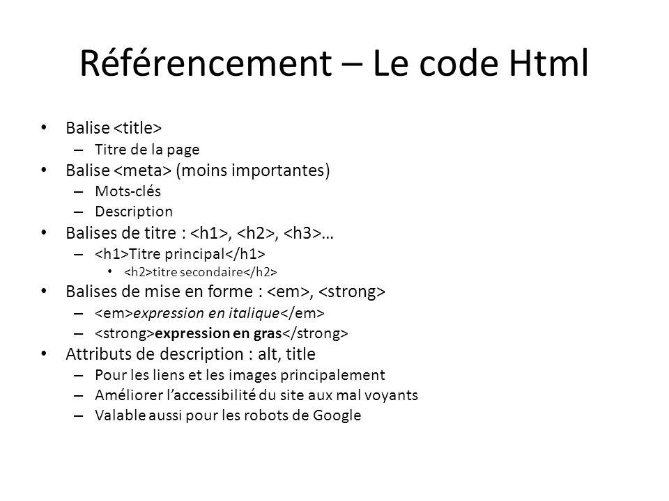 Référencement – Le code Html Balise – Titre de la page Balise (moins importantes) – Mots-clés – Description Balises de titre :,, … – Titre principal t
