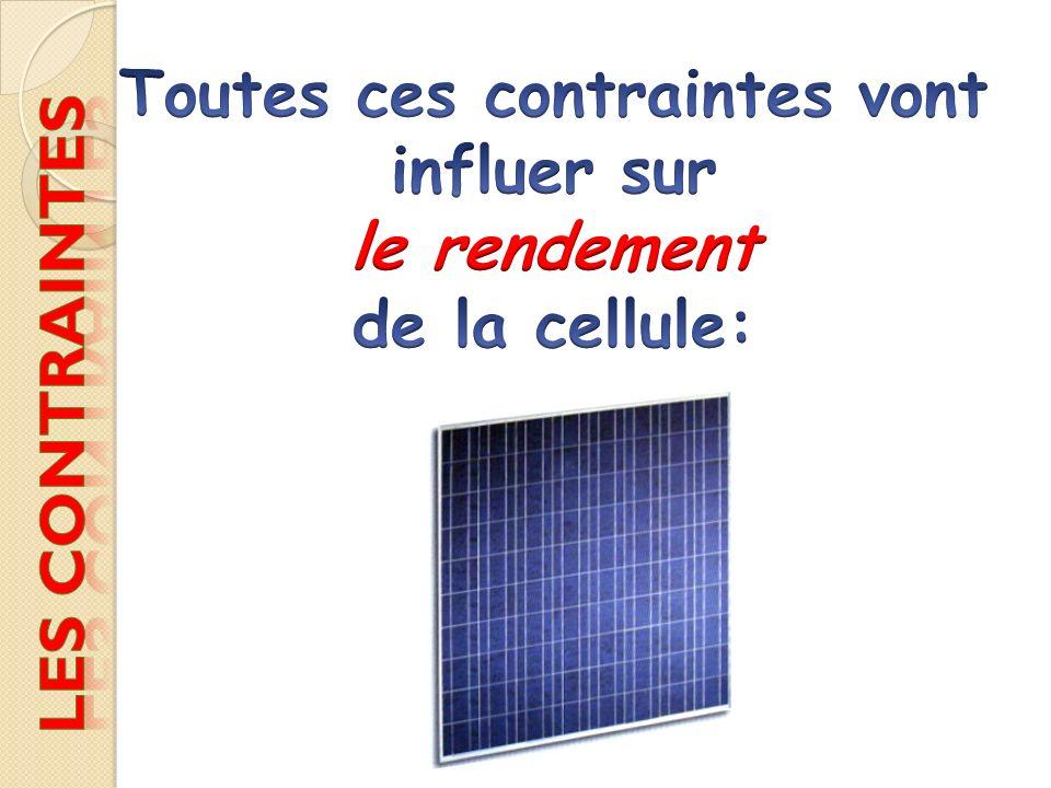 1367 W/m² La constante solaire 1000 W/m² Atmosphère A midi, par ciel clair, au niveau de la mer !