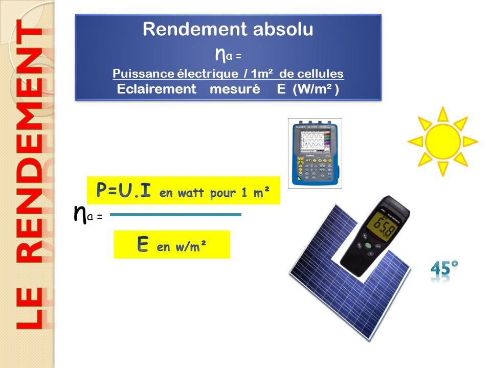 Rendement absolu η a = Puissance électrique / 1m² de cellules Eclairement mesuré E (W/m² ) Rendement absolu η a = Puissance électrique / 1m² de cellul