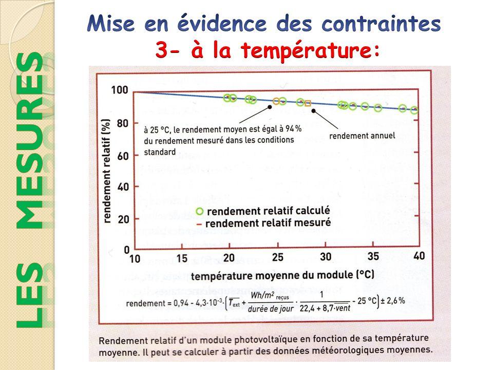 22 V 21 V 20 V 19 V 18 V 1.9 A 10°C 25°C 40°C 55°C 70°C 0 Icc