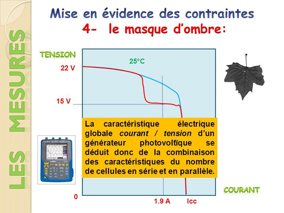 22 V 1.9 A 25°C 0 Icc 15 V La caractéristique électrique globale courant / tension dun générateur photovoltïque se déduit donc de la combinaison des c
