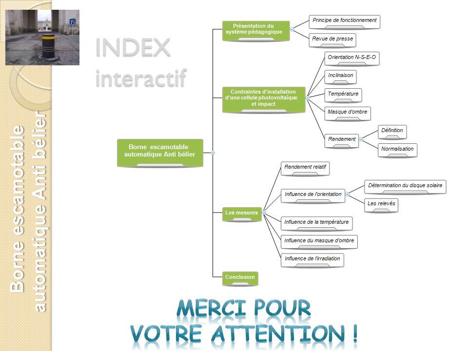INDEX interactif