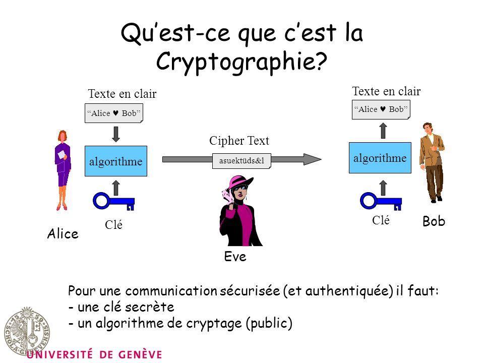 Quest-ce que cest la Cryptographie? Pour une communication sécurisée (et authentiquée) il faut: - une clé secrète - un algorithme de cryptage (public)