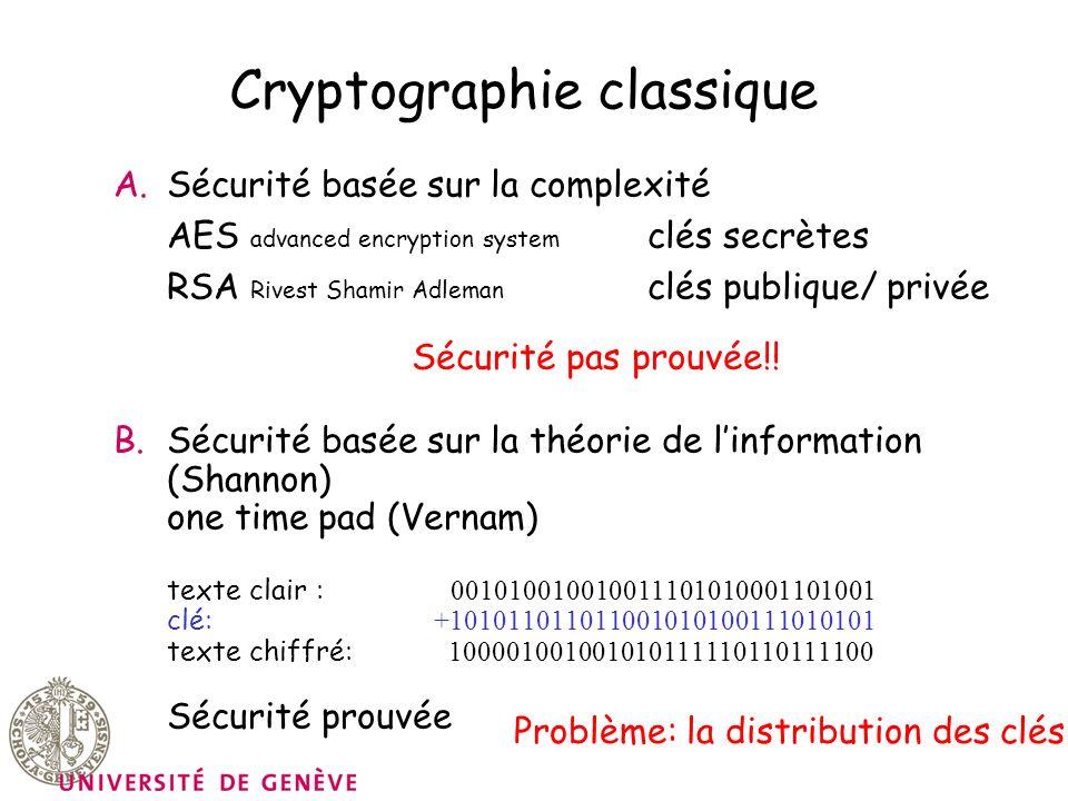 A.Sécurité basée sur la complexité AES advanced encryption system clés secrètes RSA Rivest Shamir Adleman clés publique/ privée B.Sécurité basée sur l