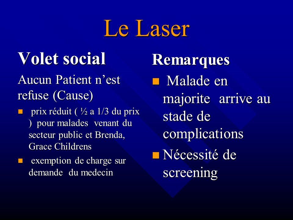 Le Laser Volet social Aucun Patient nest refuse (Cause) prix réduit ( ½ a 1/3 du prix ) pour malades venant du secteur public et Brenda, Grace Childre