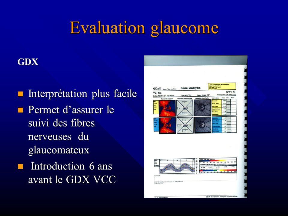 Evaluation glaucome GDX Interprétation plus facile Permet dassurer le suivi des fibres nerveuses du glaucomateux Introduction 6 ans avant le GDX VCC
