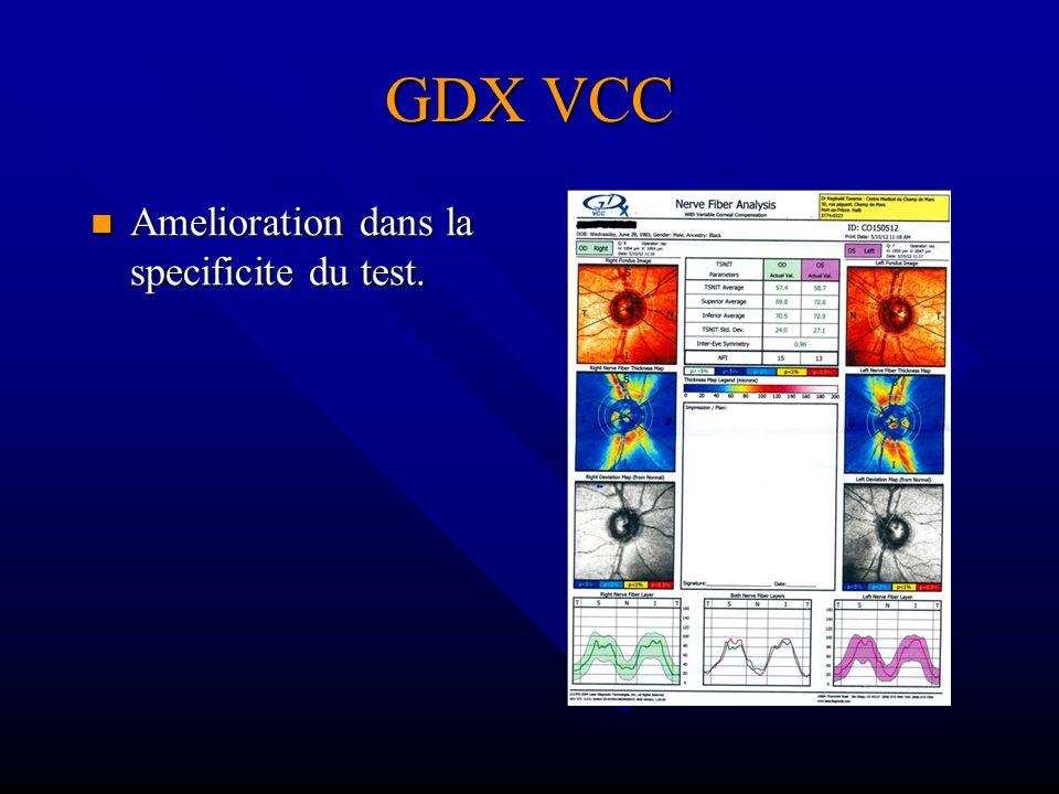 GDX VCC Amelioration dans la specificite du test. Amelioration dans la specificite du test.