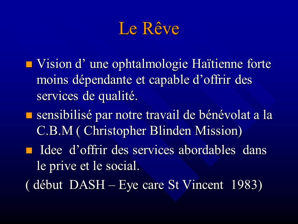 Le Rêve Vision d une ophtalmologie Haïtienne forte moins dépendante et capable doffrir des services de qualité. Vision d une ophtalmologie Haïtienne f