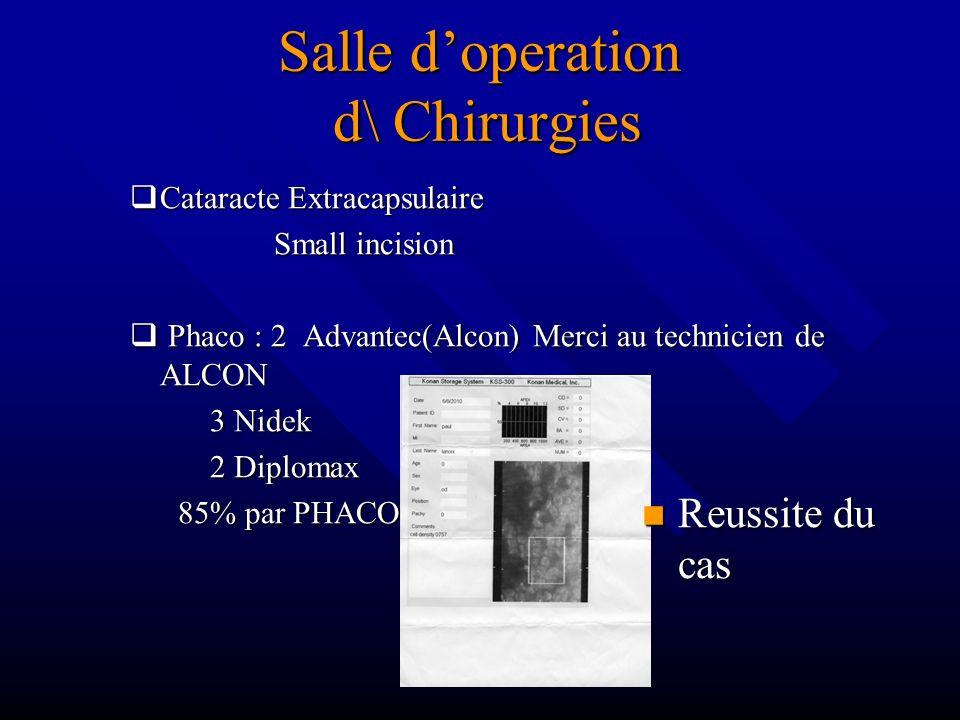 Salle doperation d\ Chirurgies Cataracte Extracapsulaire Cataracte Extracapsulaire Small incision Phaco : 2 Advantec(Alcon) Merci au technicien de ALC