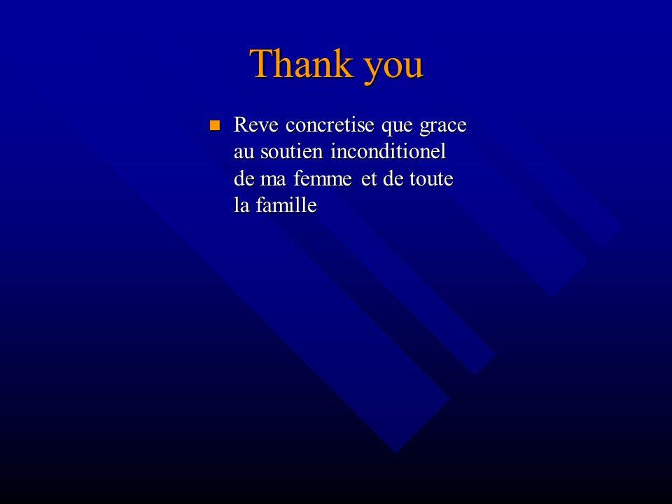 Thank you Reve concretise que grace au soutien inconditionel de ma femme et de toute la famille Reve concretise que grace au soutien inconditionel de